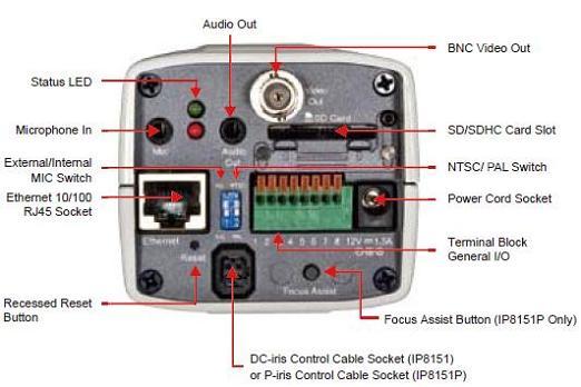 IP8151 VIVOTEK Mpix - Kamery kompaktowe IP