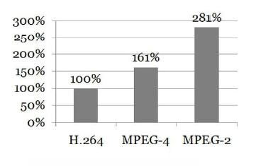 IP8162P VIVOTEK Mpix - Kamery kompaktowe IP